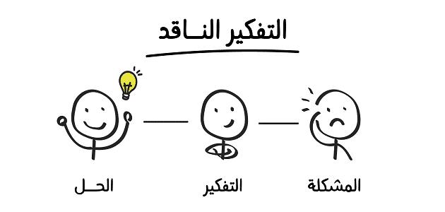 خصائص التفكير الناقد وفوائده