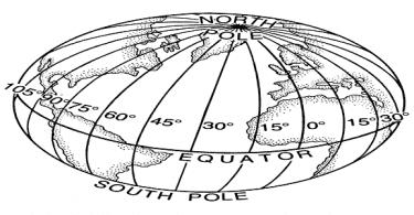 12 معلومة عن ما مجموع خطوط الطول للتوقيت