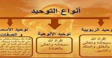 بحث عن التوحيد في الإسلام وأقسامه للصف الثاني الثانوي
