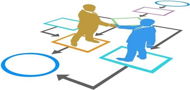 كيفية إعداد خطة عمل إدارية وأهدافها