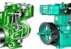 معلومات عامة عن أنواع المولدات الكهربائية وكيفية تصنيعها