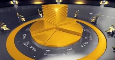 اين يتم انتاج ثلث ذهب في العالم