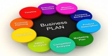 نموذج خطة عمل مالية أسبوعية وشهرية