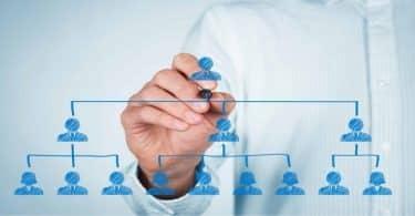 6 خطوات لتعلم أساليب البيع الحديث والإحترافي