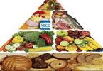 ما تعريف الهرم الغذائي