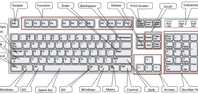 ما هو تعريف لوحة المفاتيح معلومة ثقافية