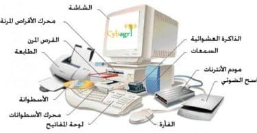تعريف اجزاء الكمبيوتر بالصور