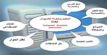 ما مجالات استخدام الحاسوب