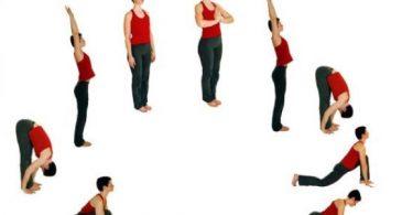 حركات الجسم