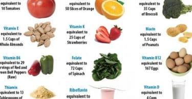 كيفية تعويض فيتامين د في الجسم