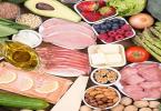 أعراض حساسية الطعام وعلاجها