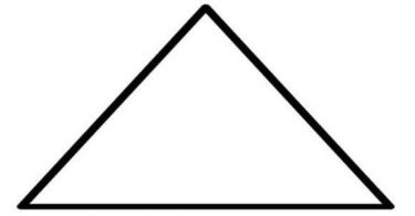 قانون محيط المثلث بالرموز