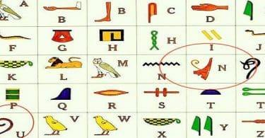 الاسماء باللغة الهيروغليفية وما يقابلها بالعربية