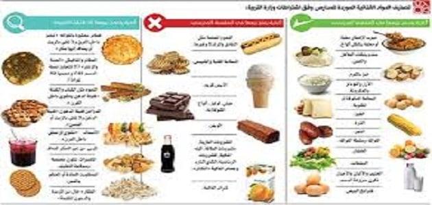 حاسبة السعرات الحرارية لفقدان الوزن