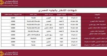 اسعار الفائدة على الودائع فى بنك مصر