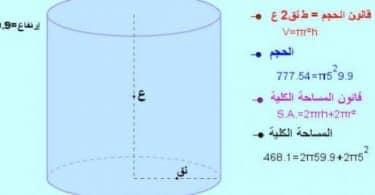 الشكل الناتج من دوران المستطيل