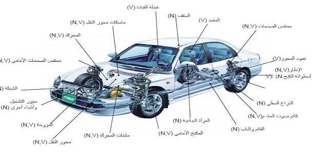 تعليم صيانة السيارات للمبتدئين pdf