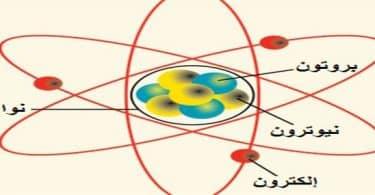 ما الفرق بين نموذج بور والنموذج الميكانيكي الكمي للذرة