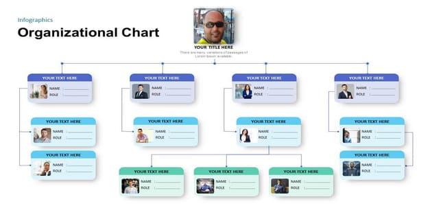 نموذج الهيكل التنظيمي للشركات الصناعية