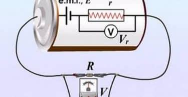 موضوع تعبير عن القوة الدافعة الكهربية