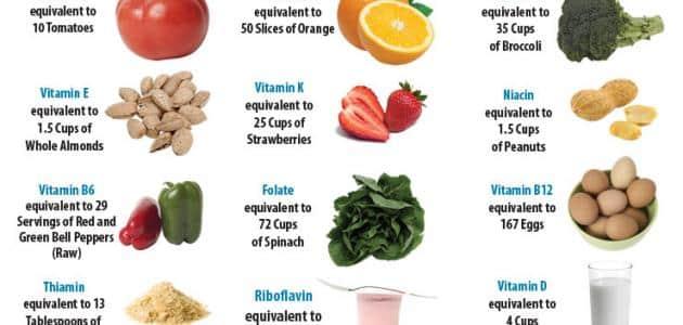 معلومات عن فوائد الفيتامينات