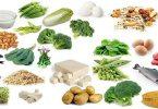 معوقات امتصاص الكالسيوم والحديد
