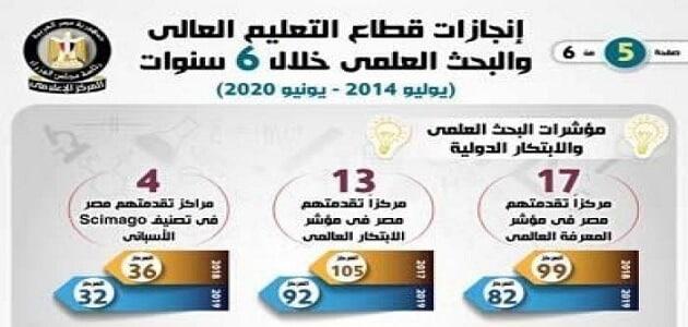 ترتيب مصر فى التعليم وأثر التعليم والتدريب على اقتصاديات الدول