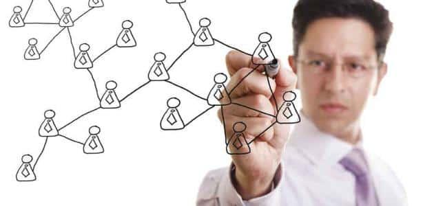 أهمية الموارد البشرية في المنظمات