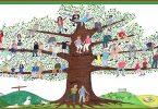 البحث عن شجرة العائلة بالرقم القومي