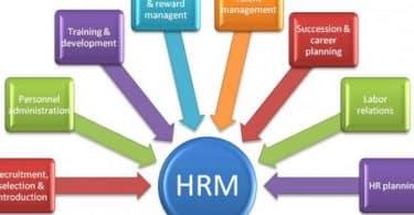 بحث عن ادارة الموارد البشرية مع المراجع