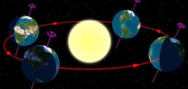 دوران الأرض حول محورها