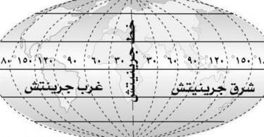عدد خطوط الطول للكرة الارضية