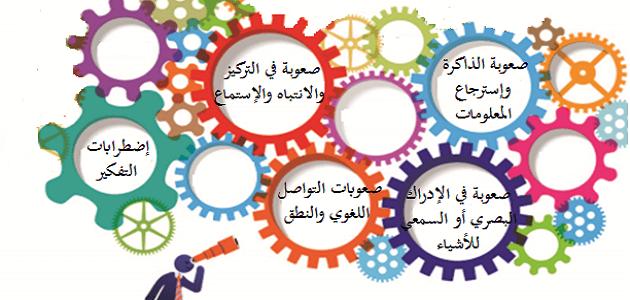 كيفية تدريس صعوبات التعلم وأنواع صعوبات التعلم