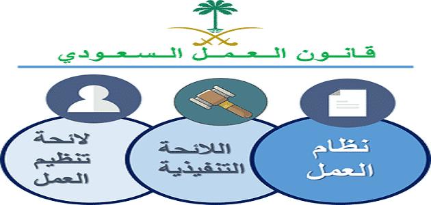 ما هو قانون العمل السعودي وحقوق الموظفين بداخله