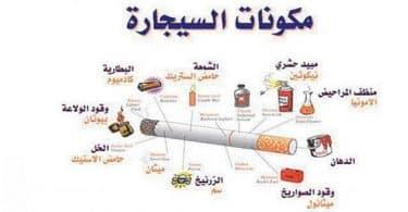 ما هي مكونات الدخان ومن ماذا يصنع