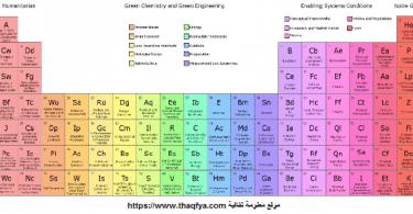 العناصر الكيميائية والتكافؤات