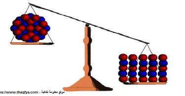 الفرق بين الكتلة والوزن والحجم والكثافة