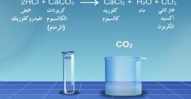 رمز كلوريد الصوديوم في الماء