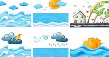 مفهوم التغيرات المناخية وأسبابها