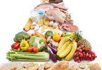 شروط دبلومة التغذية العلاجية بالجامعة الامريكية المصرية