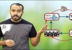 اعلانات اليوتيوب حلال ام حرام