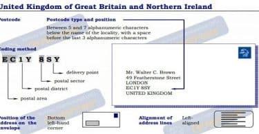 المملكة المتحدة الرمز البريدي