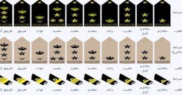 تفسير الرتب العسكرية في المنام