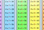 جدول الضرب كامل من 1 إلى 12 بالعربي مكتوب واضح