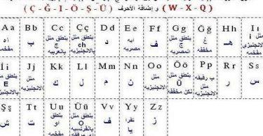الحروف التركية ونطقها بالعربي