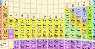 تكافؤ الفضة في الكيمياء