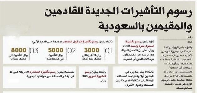 رسوم التأشيرات في المملكة السعودية معلومة ثقافية