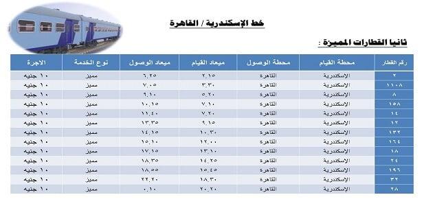 مواعيد قطارات الإسكندرية القاهرة 2021 المميزة