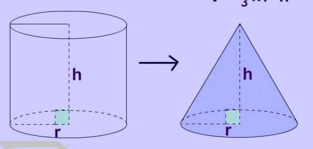 حساب حجم المخروط الدوراني بالتكامل